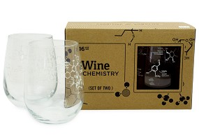 White Wine Chemistry Glass